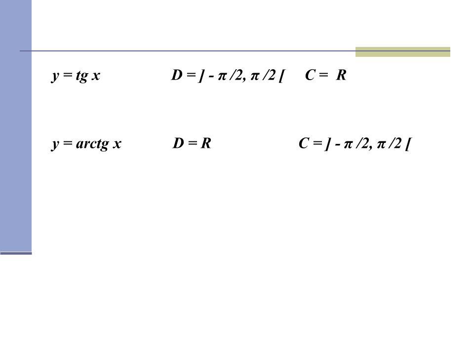 y = tg x D = ] - π /2, π /2 [ C = R y = arctg x D = R C = ] - π /2, π /2 [